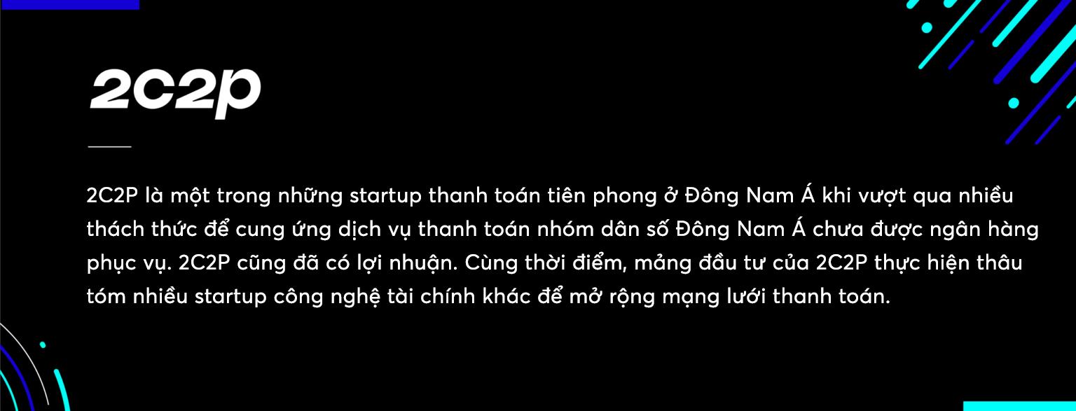 [Infographic] KrASIA công bố 13 startup đáng chú ý ở Đông Nam Á, Việt Nam có 2 đại diện - Ảnh 8.