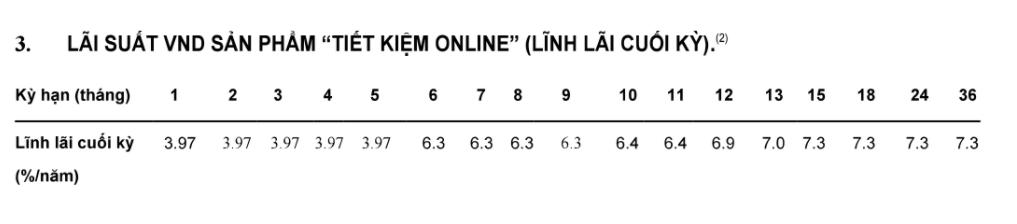 Lãi suất Ngân hàng Việt Á tháng 1/2021 cao nhất là 7,3%/năm - Ảnh 2.