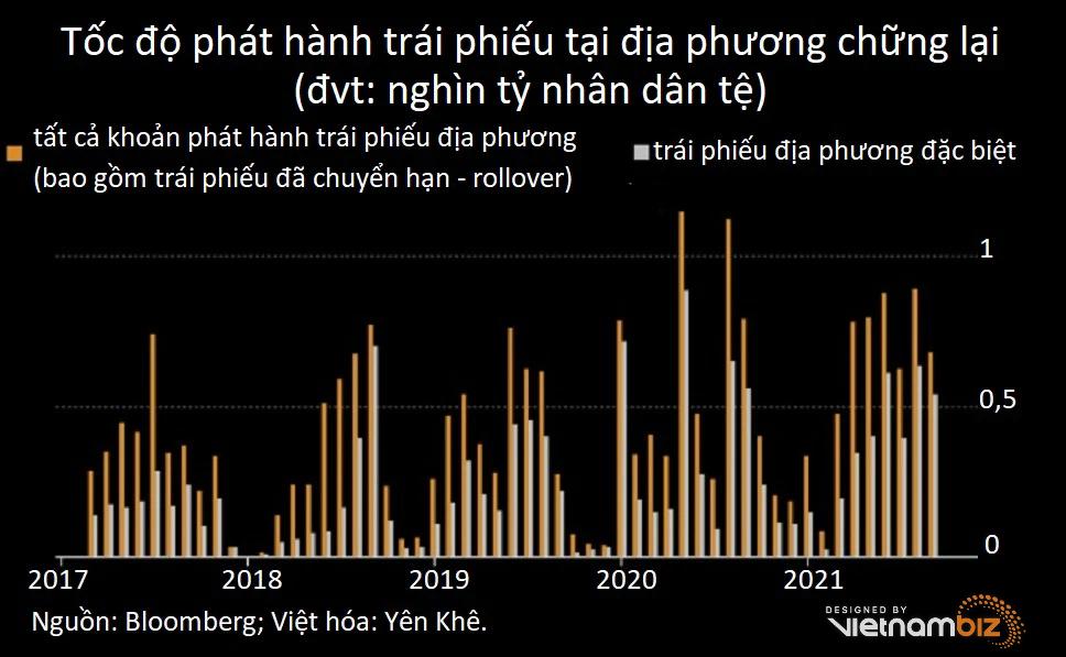 Trung Quốc rút phích ngay lúc nền kinh tế cần kích thích tài khóa nhất - Ảnh 2.