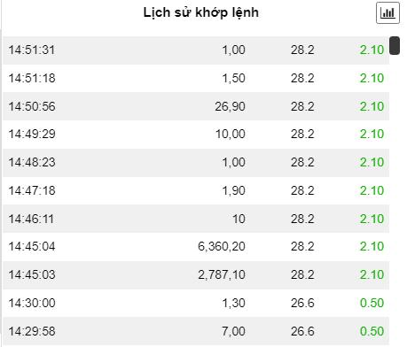 9 mã ảnh hưởng tiêu cực nhất tới VN-Index phiên hôm nay đều là cổ phiếu ngân hàng - Ảnh 2.
