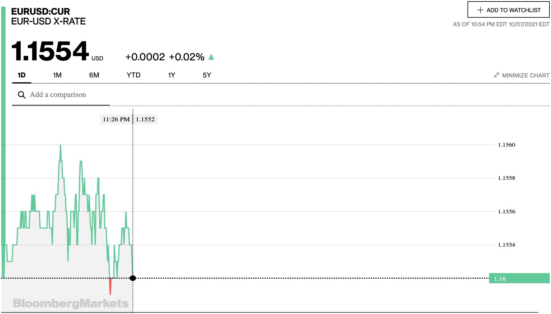 Tỷ giá euro hôm nay 8/10: Tiếp tục xu hướng giảm tại đa số ngân hàng - Ảnh 2.