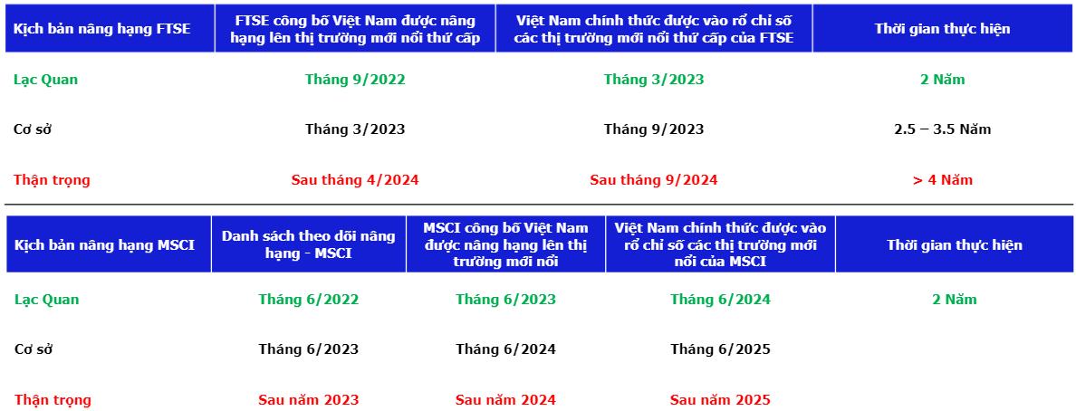 Khối ngoại vẫn rút ròng mạnh trong tháng 9, khi nào vốn ngoại trở lại Việt Nam? - Ảnh 4.