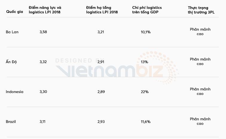 Vì sao Shopee lựa chọn Ấn Độ, Ba Lan là thị trường mục tiêu tiếp theo? - Ảnh 6.