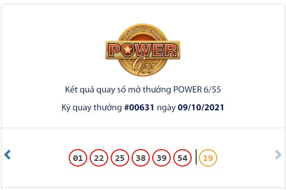 Kết quả Vietlott Power 6/55 ngày 9/10: jackpot 1 giá trị hơn 71,5 tỷ đồng hụt chủ - Ảnh 1.
