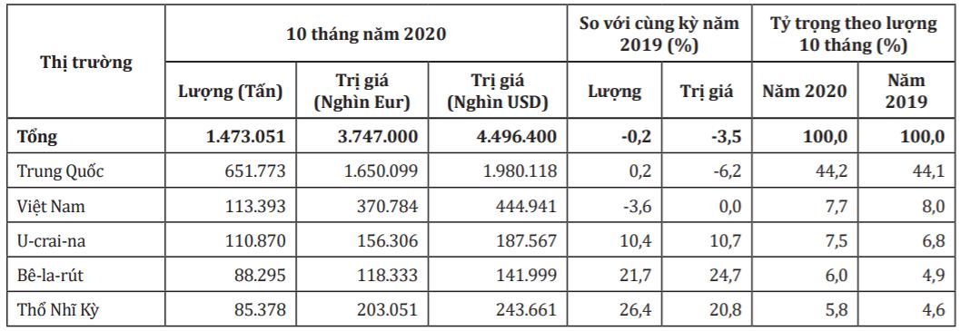 Đồ nội thất gỗ Việt Nam vào EU 27 dễ dàng hơn nhờ EVFTA - Ảnh 2.