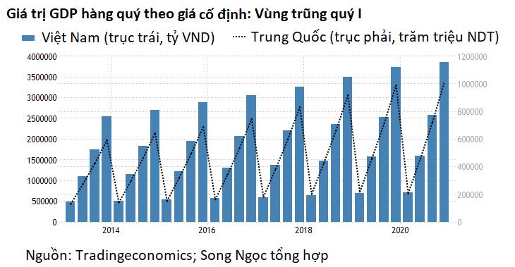 Bài toán kinh tế đằng sau kỳ nghỉ lễ dài ngày - Ảnh 5.