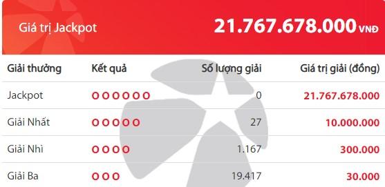 Kết quả Vietlott Mega 6/45 ngày 19/2: Jackpot hơn 21,7 tỷ đồng hụt chủ - Ảnh 2.