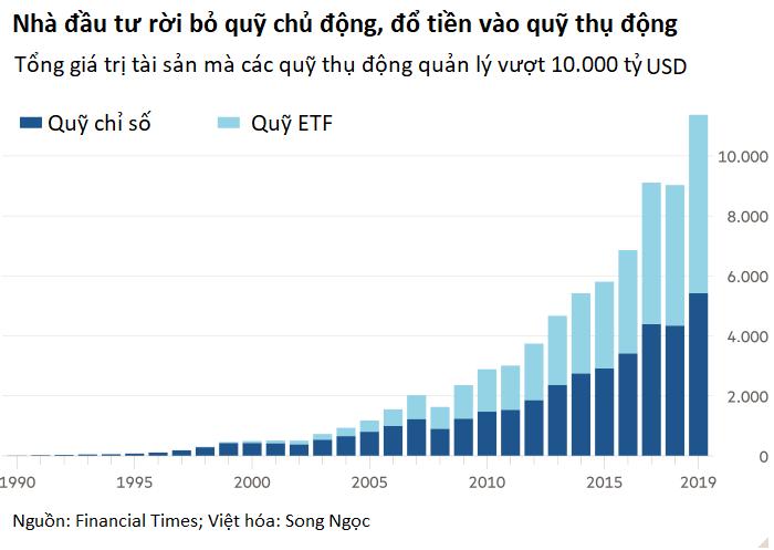 10 cổ phiếu 'đỉnh của chóp' trong gần 100 năm qua và hàm ý cho nhà đầu tư - Ảnh 3.
