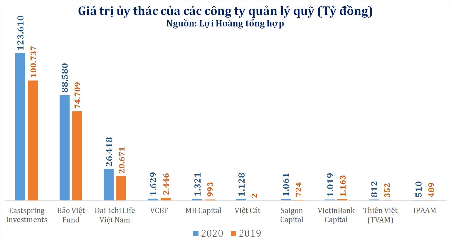 Sức hấp dẫn từ một dòng tiền hàng chục tỷ USD với cổ phiếu Việt Nam - Ảnh 1.