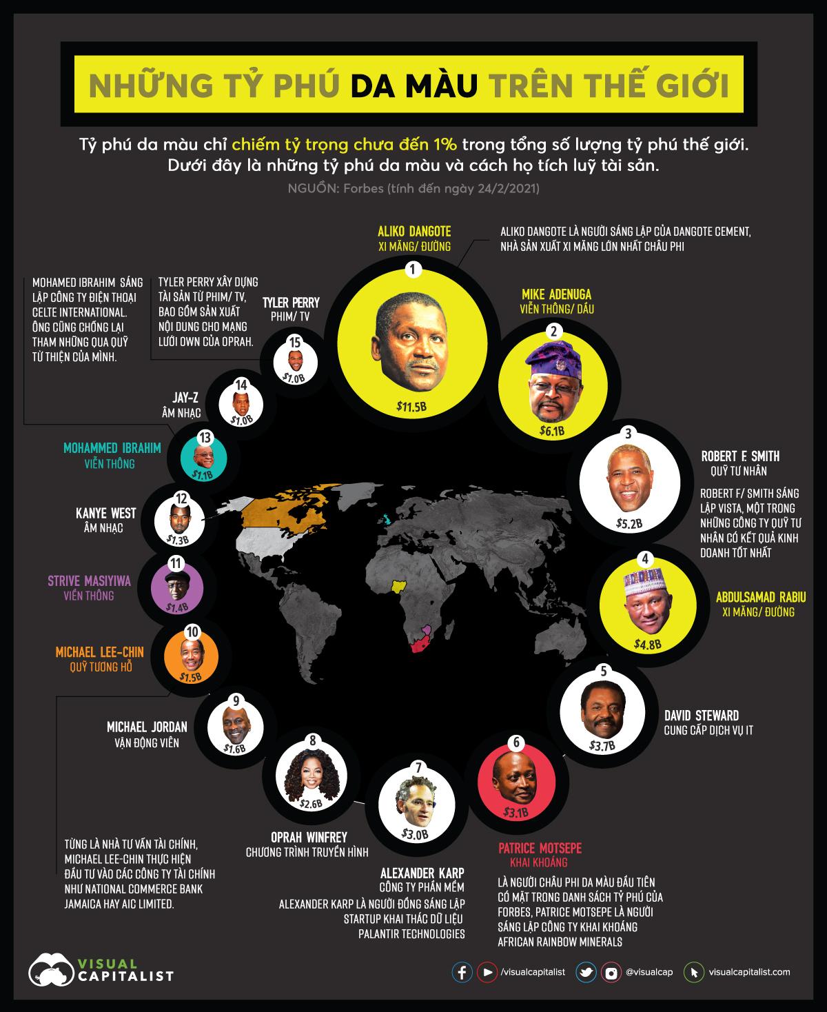 [Infographic] Những người da màu trong danh sách tỷ phú thế giới năm 2021 - Ảnh 1.