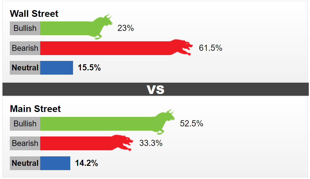 Dự báo giá vàng tuần tới: Phố Wall có cái nhìn không mấy tích cực về thị trường vàng - Ảnh 2.