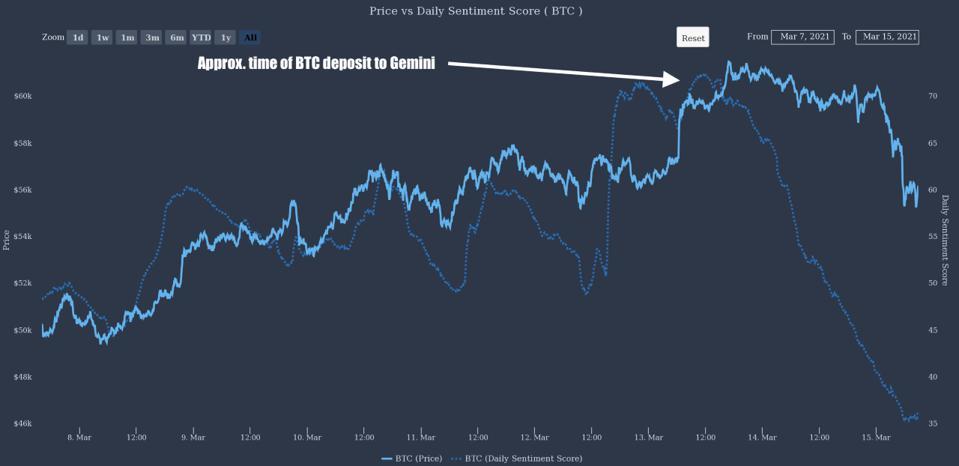 Điều gì sẽ xảy ra khi 2,2 tỷ USD bitcoin bị thanh lý? - Ảnh 1.