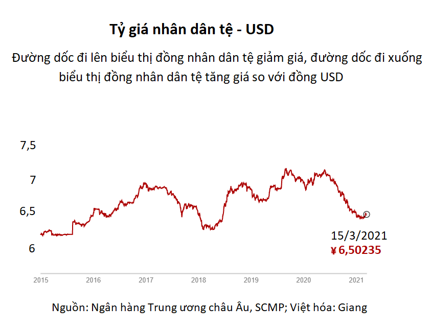 Trung Quốc gồng mình trước 'rối loạn trên thị trường tài chính' sau gói kích thích của Mỹ - Ảnh 2.