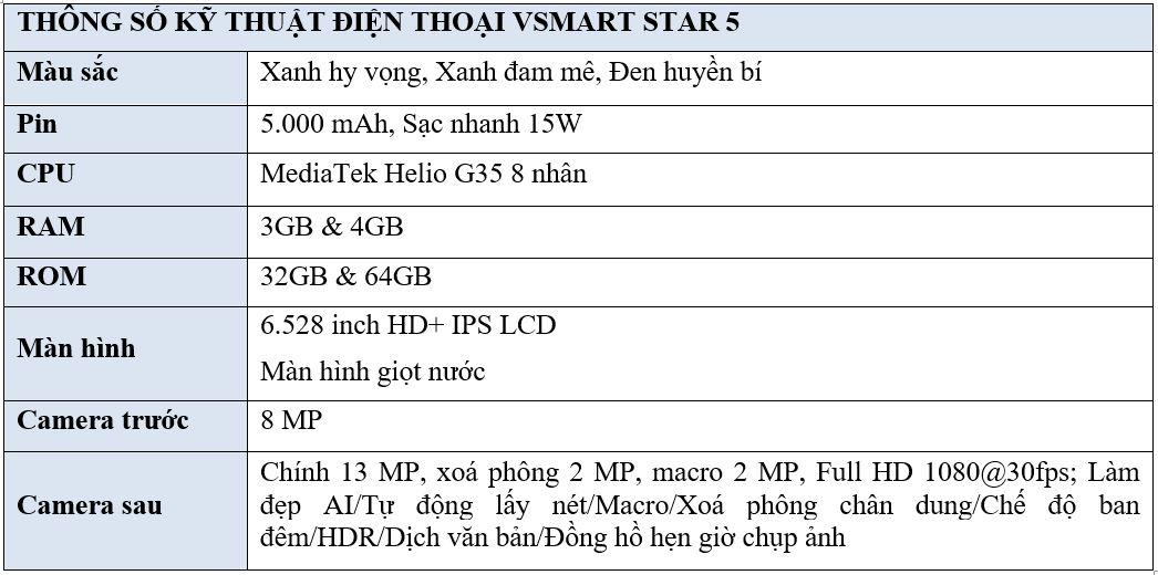 VinSmart tuyên bố dòng điện thoại phổ thông tích hợp SIM ảo, giá từ 2,69 triệu đồng - Ảnh 2.