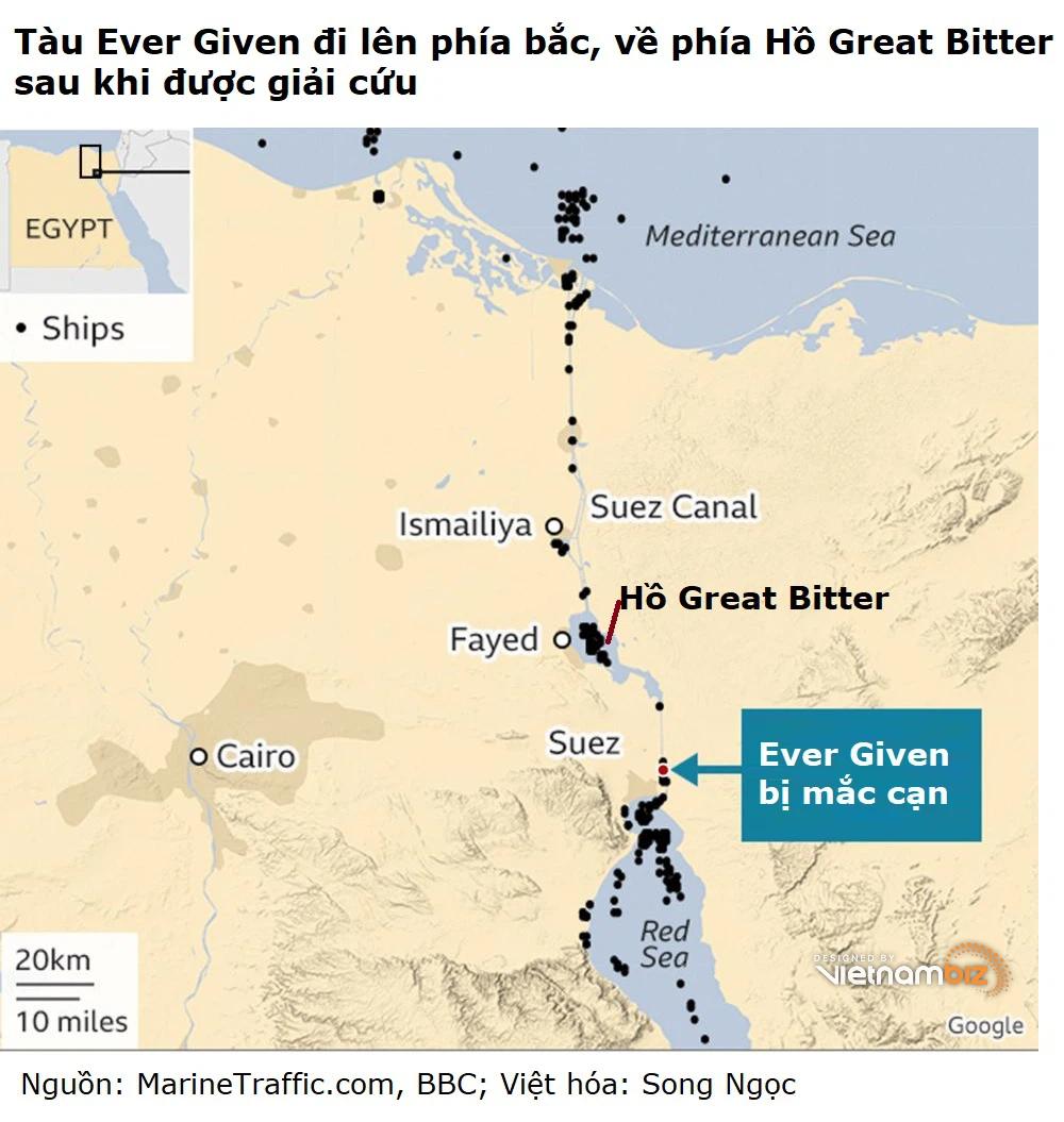 Ever Given được giải thoát hoàn toàn, giao thông dọc Suez được nối lại - Ảnh 3.