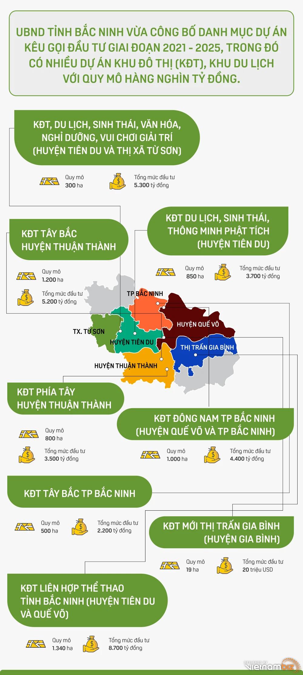 8 khu đô thị hơn 33.000 tỷ đồng sắp mời đầu tư tại Bắc Ninh - Ảnh 1.