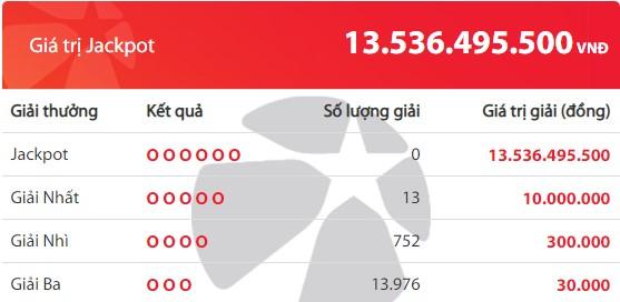 Kết quả Vietlott Mega 6/45 ngày 31/3: Jackpot hơn 13,5 tỷ đồng vẫn hụt chủ - Ảnh 2.