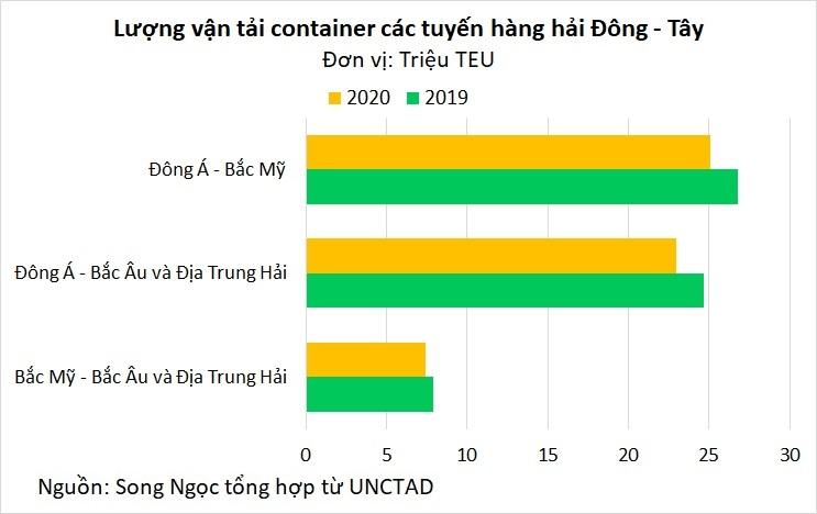 Bức tranh ngành sản xuất container trước khi Hòa Phát gia nhập: Nhiều tiềm năng, lắm đối thủ - Ảnh 3.