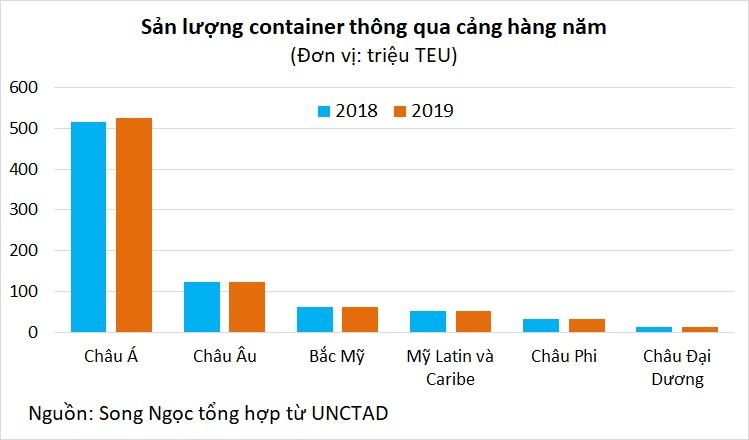 Bức tranh ngành sản xuất container trước khi Hòa Phát gia nhập: Nhiều tiềm năng, lắm đối thủ - Ảnh 2.