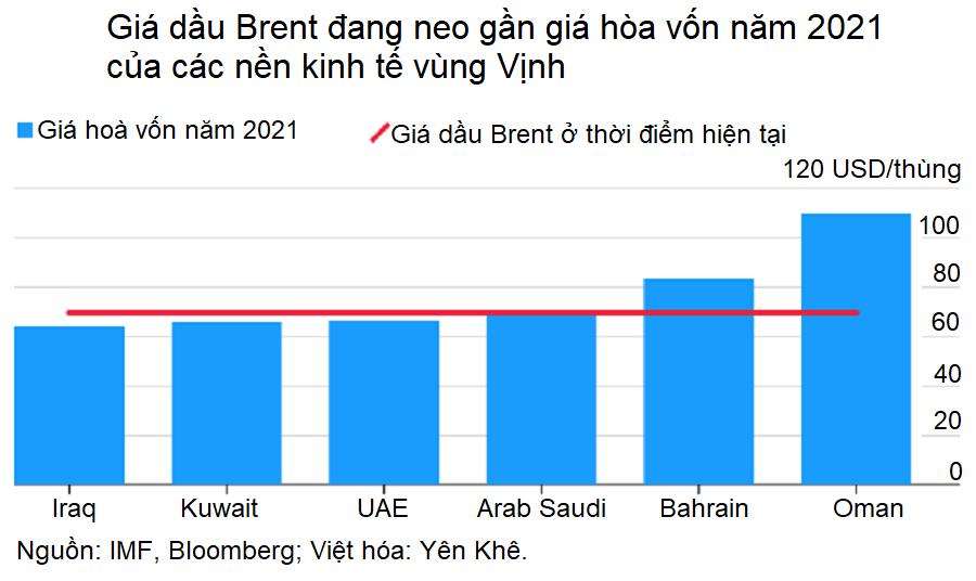 Giá dầu tăng, lời hứa chia cổ tức của Saudi Aramco không còn khó - Ảnh 2.