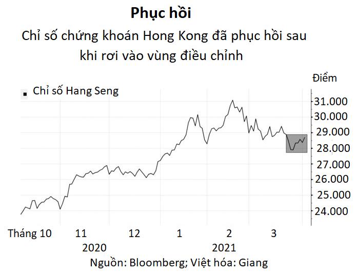 Hàng chục cổ phiếu Hong Kong bị dừng giao dịch vì chậm công bố thông tin - Ảnh 2.
