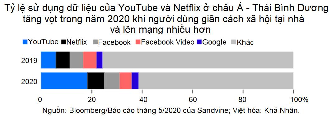 Hai sợi cáp quang sẽ bảo vệ tương lai công nghệ Mỹ khỏi tay Trung Quốc - Ảnh 2.