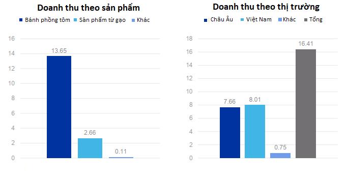 Vĩnh Hoàn rót thêm tiền mua Sa Giang - Ảnh 3.