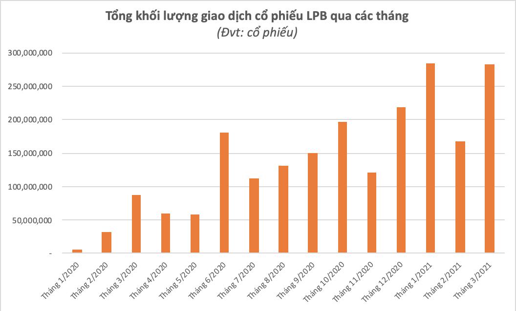 Ông Nguyễn Đức Thụy sắp trở thành nhân tố quan trọng tại LienVietPostBank? - Ảnh 5.
