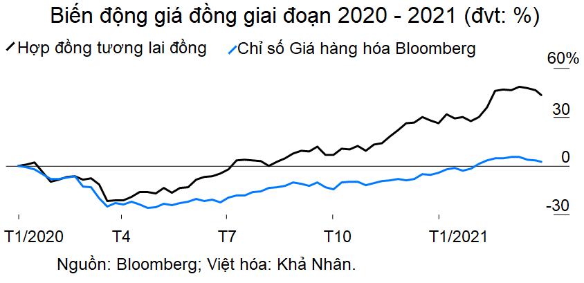 Trung Quốc vét sạch hàng hóa, Mỹ cần cũng không có - Ảnh 2.