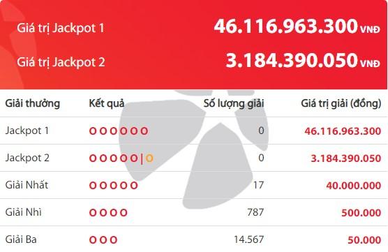 Kết quả Vietlott Power 6/55 ngày 24/4: Jackpot giá trị hơn 46,1 tỷ đồng chưa tìm thấy chủ - Ảnh 2.