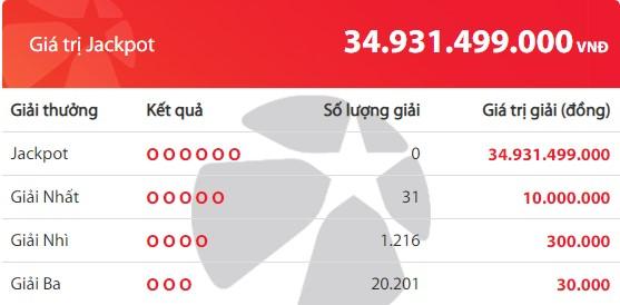 Kết quả Vietlott Mega 6/45 ngày 25/4: Jackpot hơn 34,9 tỷ đồng hụt chủ - Ảnh 2.