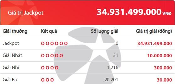 Kết quả Vietlott tuần trước (20/4 - 25/4): Jackpot 2 giá trị hơn 3,4 tỷ đồng tìm thấy chủ nhân  - Ảnh 3.