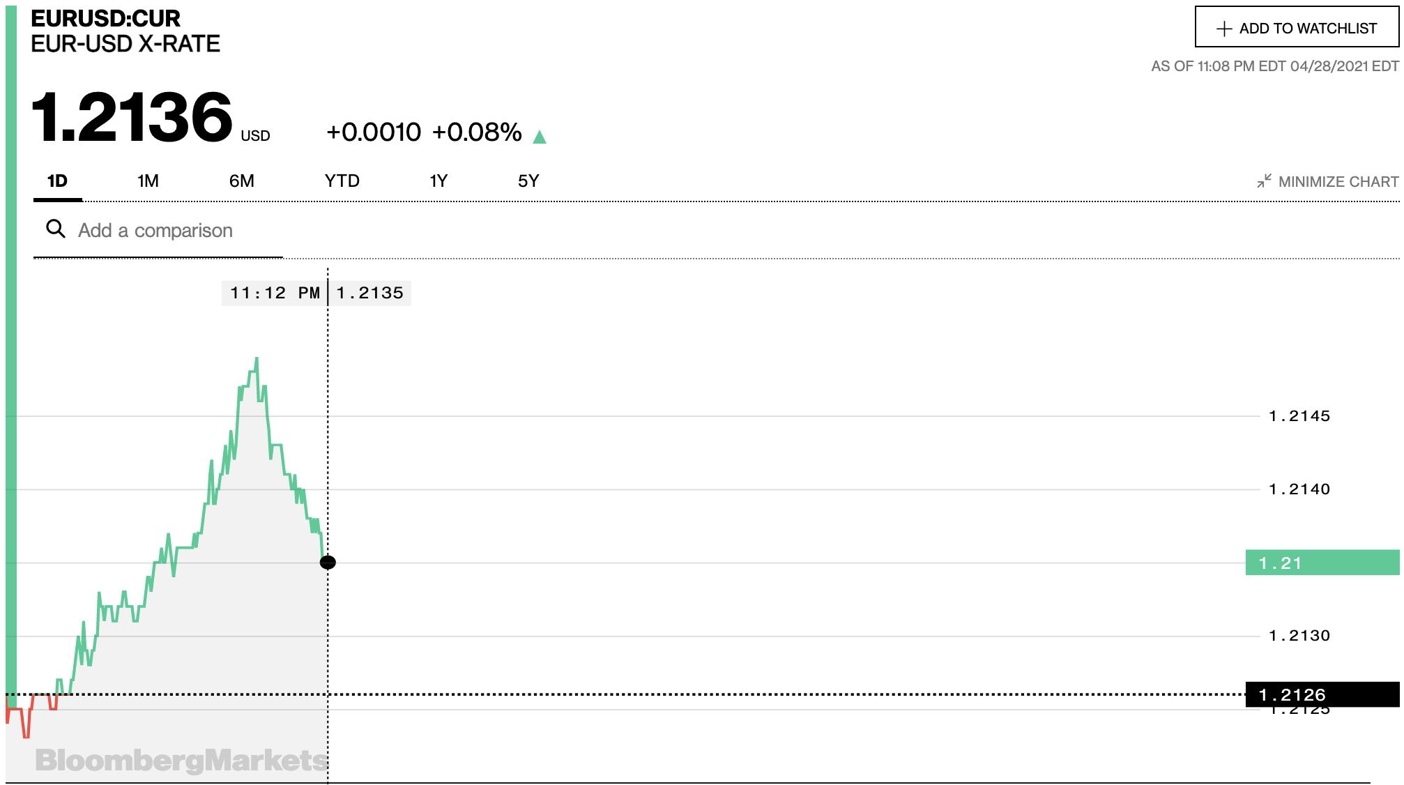 Tỷ giá euro hôm nay 29/4: Các ngân hàng trong nước tiếp tục tăng - Ảnh 2.