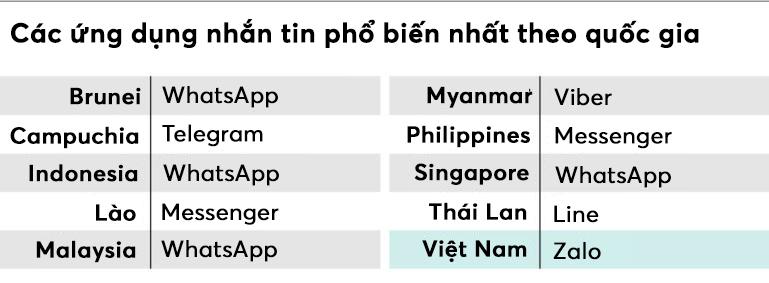 'Kỳ lân' đầu tiên của Việt Nam đánh cược tương lai vào AI - Ảnh 1.