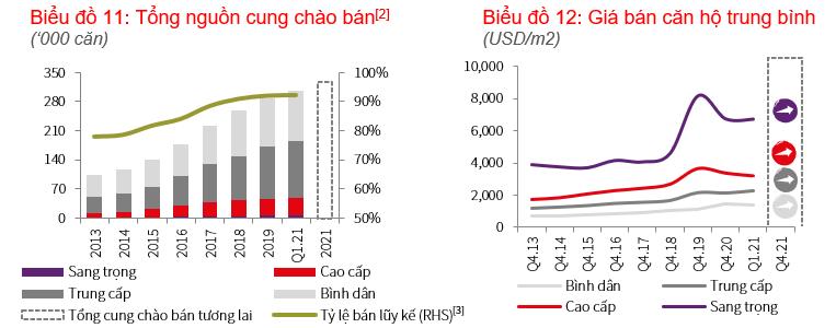 Thị trường căn hộ khu vực ngoại thành TP HCM sẽ là tâm điểm - Ảnh 1.