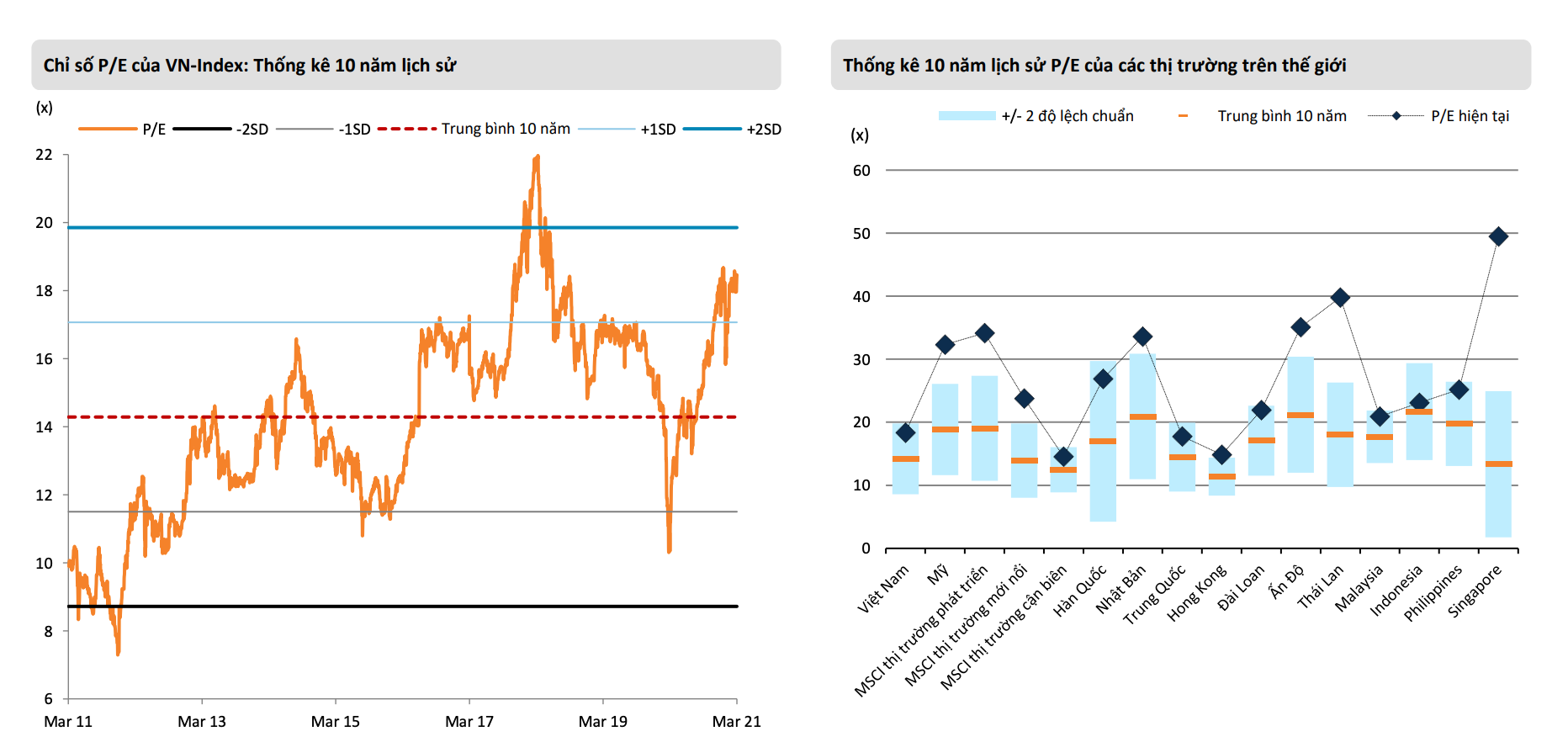 Mirae Asset: EPS tăng mạnh, VN-Index hướng tới mốc 1.400 điểm trong năm 2021  - Ảnh 1.