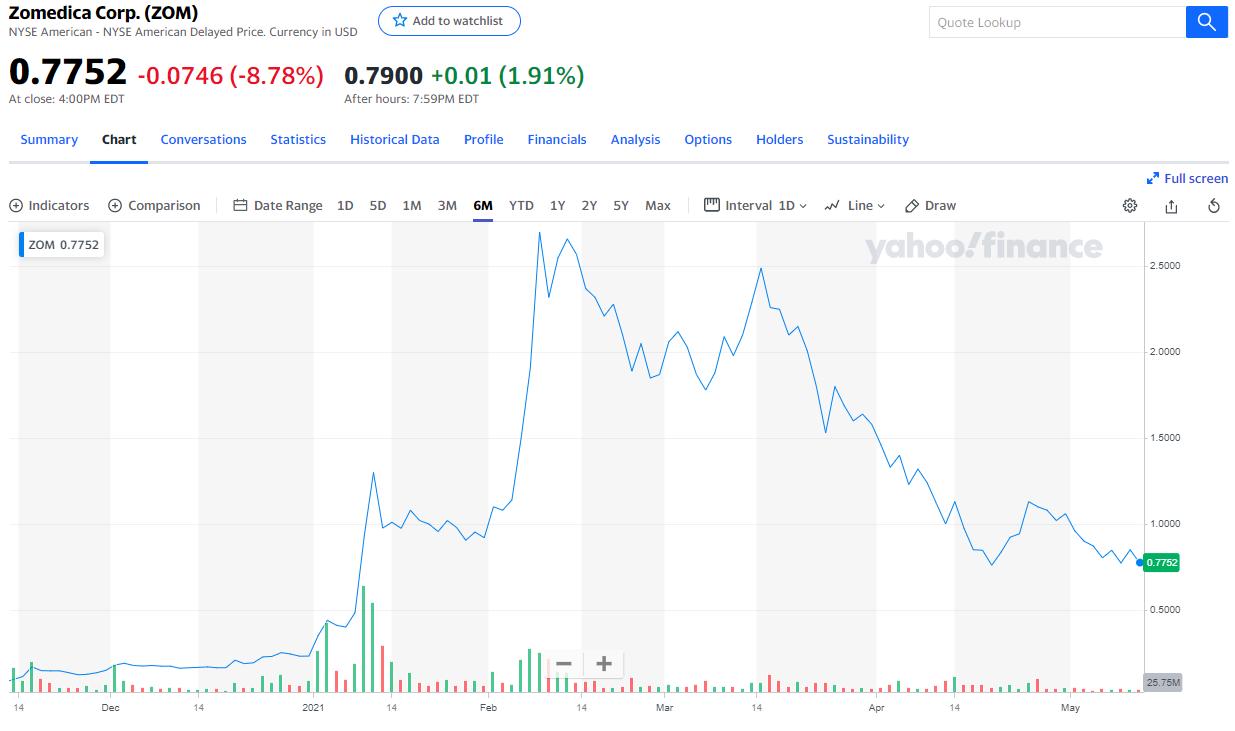 Đâu là rủi ro tiềm ẩn khi đầu tư tài chính theo các KOL? - Ảnh 2.