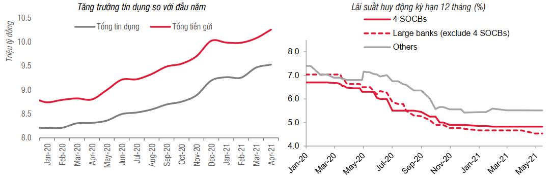 Thị trường tiền tệ: Lãi suất ổn định trên liên ngân hàng  - Ảnh 1.