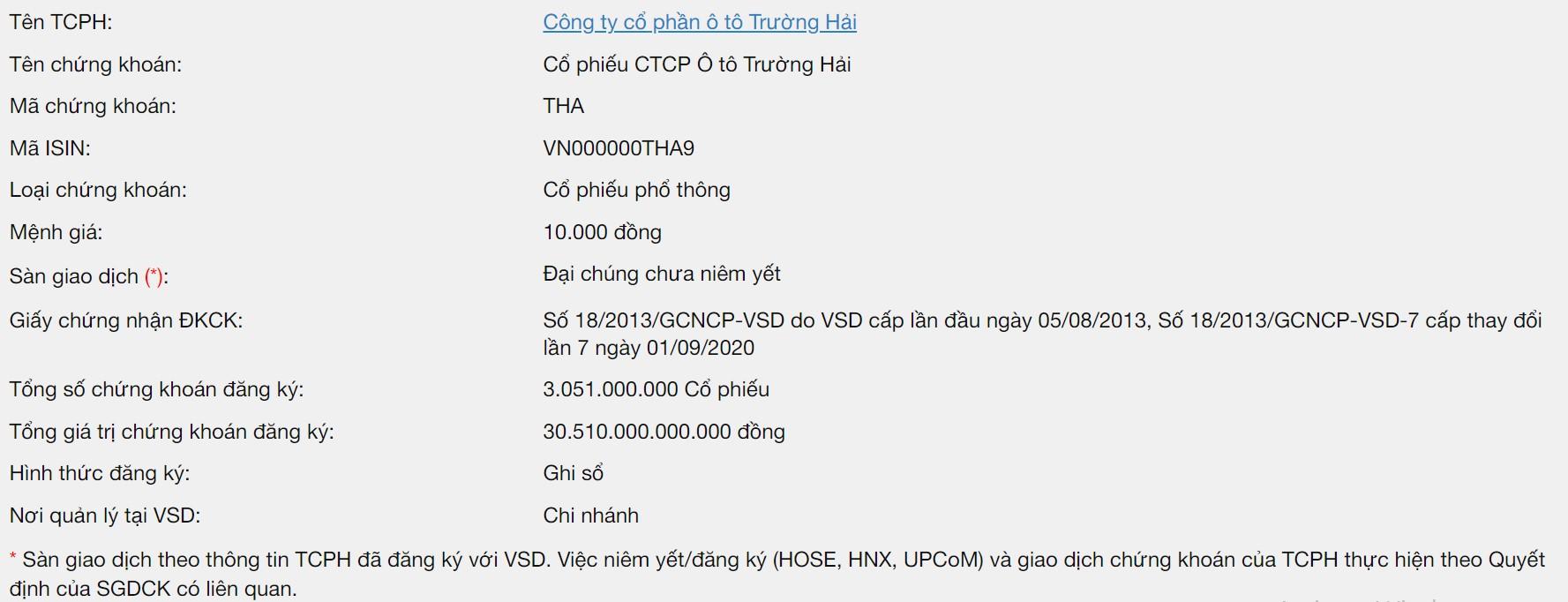 Ô tô Trường Hải (Thaco) hủy đăng ký công ty đại chúng - Ảnh 1.