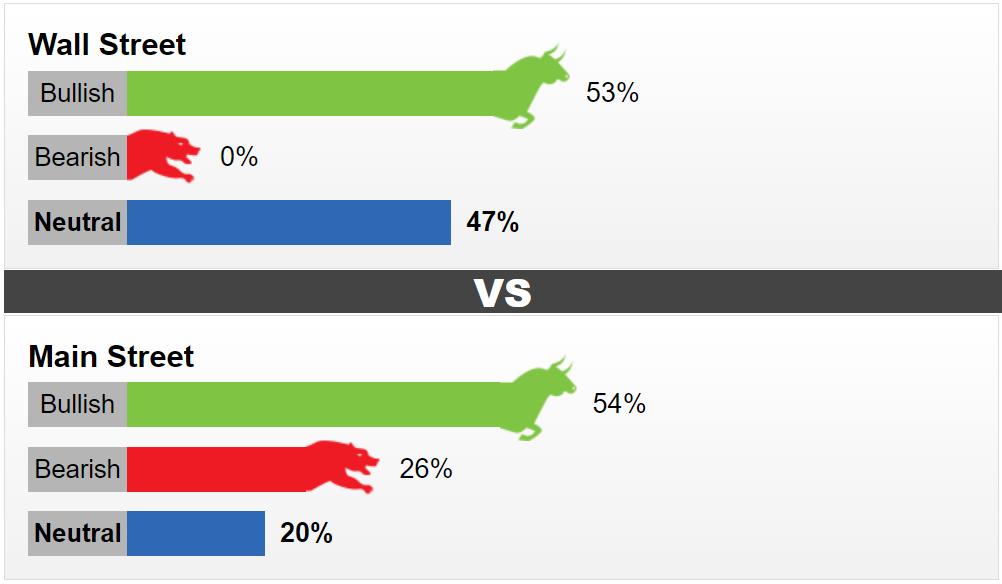 Dự báo giá vàng tuần tới: Quan điểm tiêu cực chiếm đa số - Ảnh 2.
