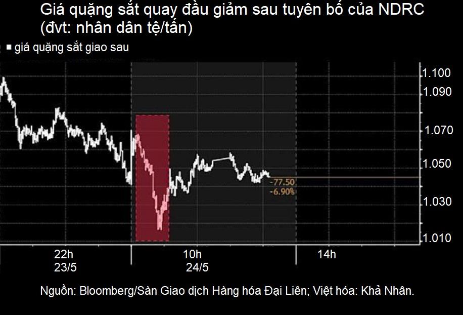 Để ghìm cương giá hàng hóa, Trung Quốc thề 'không khoan nhượng' nạn đầu cơ - Ảnh 1.