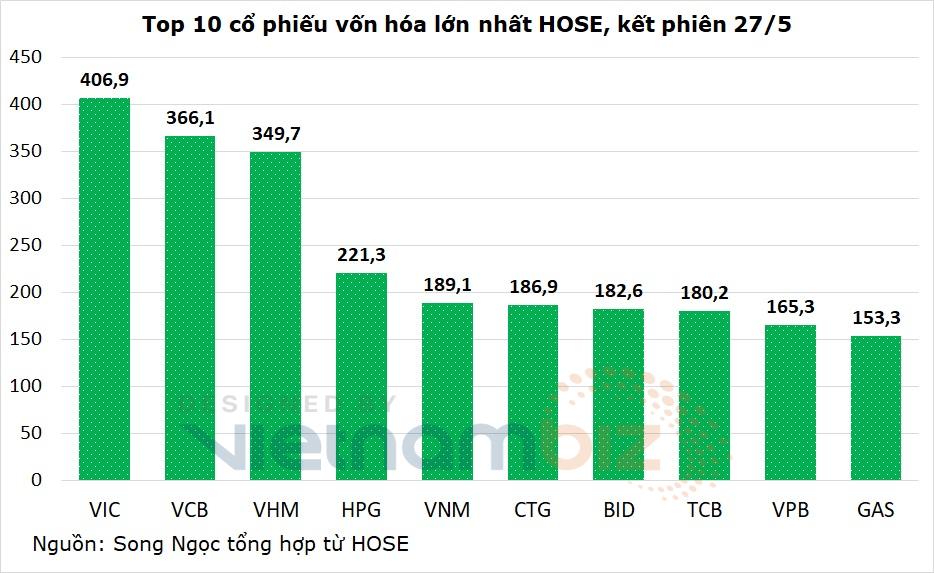 Nhiều cổ phiếu ngân hàng lớn giảm sâu, vốn hóa VietinBank tụt xuống dưới Vinamilk - Ảnh 1.