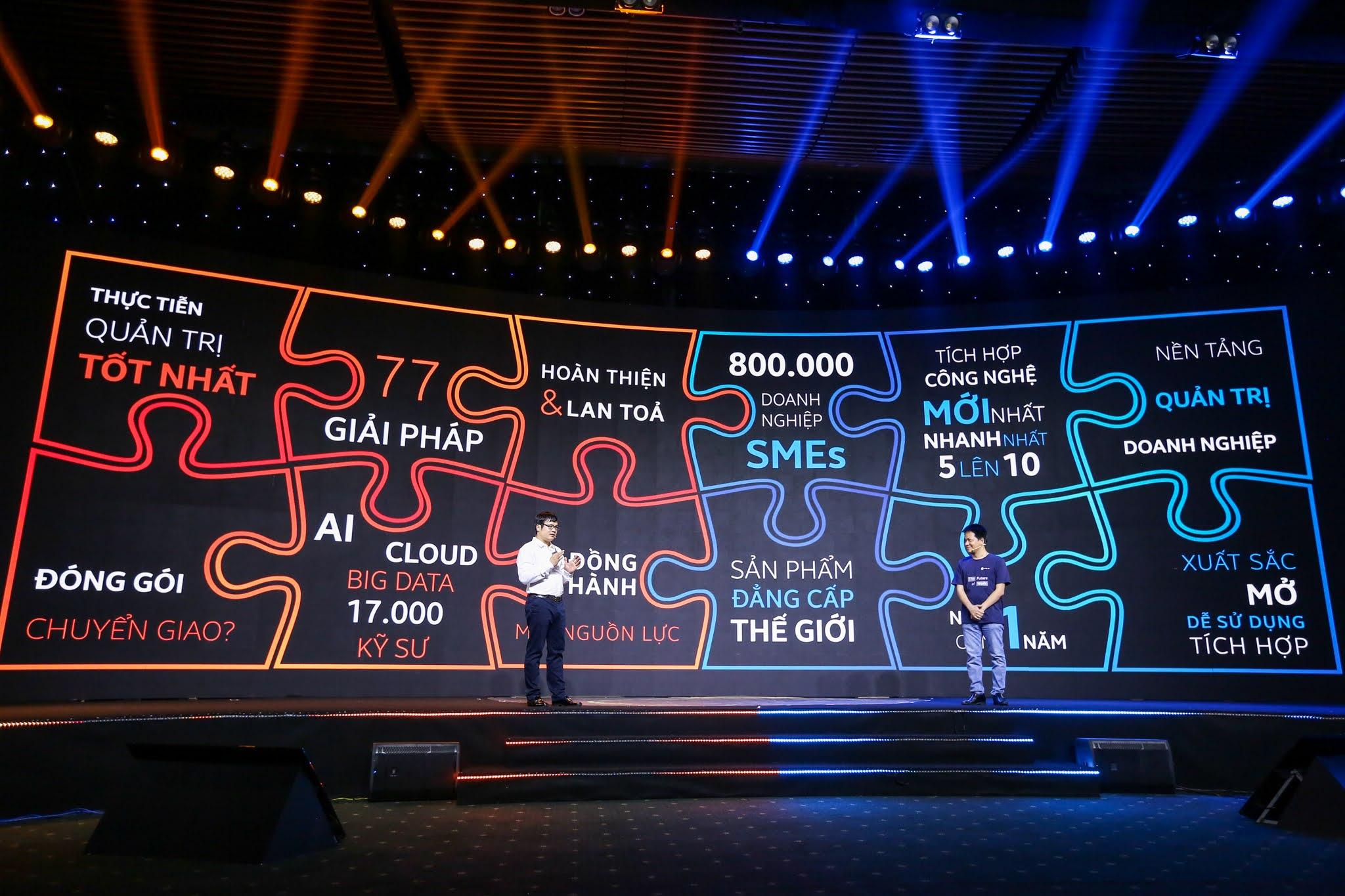 FPT thâu tóm startup phần mềm Base.vn, tham vọng cạnh tranh sòng phẳng trên thế giới - Ảnh 1.