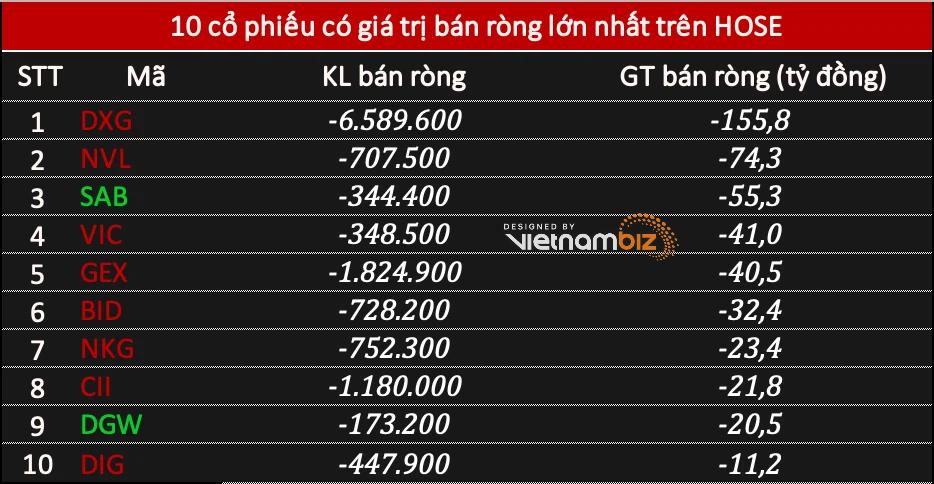 Phiên 10/6: Khối ngoại mua ròng hơn 210 tỷ đồng, đảo chiều gom HPG - Ảnh 2.