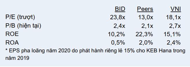 VCSC nâng giá mục tiêu cổ phiếu của hàng loạt ngân hàng - Ảnh 3.