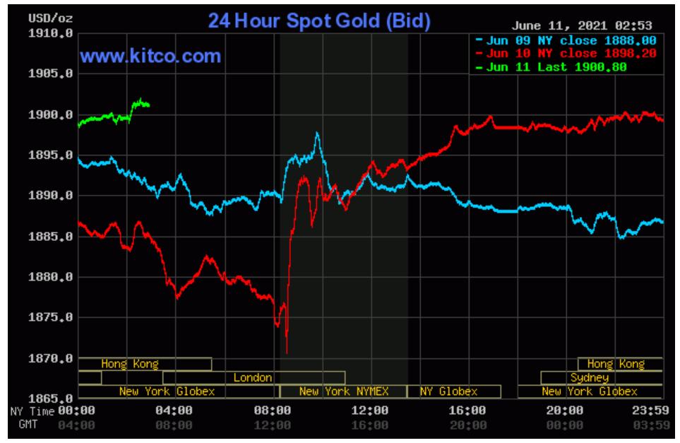Giá vàng SJC tăng gần nửa triệu đồng/lượng trong 24 giờ qua - Ảnh 1.