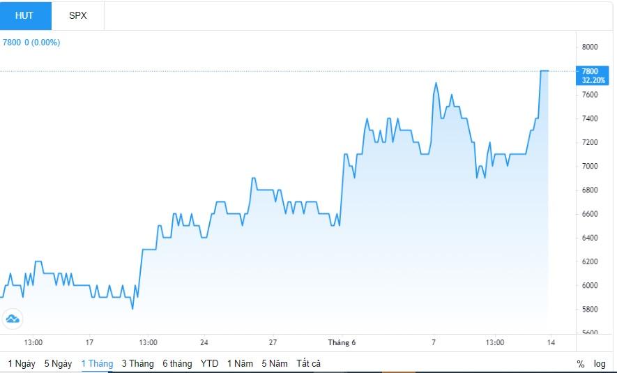 Tasco sắp phát hành 50 triệu cổ phiếu riêng lẻ với giá 10.000 đồng/cp - Ảnh 1.