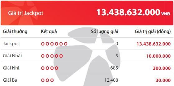 Kết quả Vietlott Mega 6/45 ngày 11/6: Jackpot giá trị hơn 13,4 tỷ đồng hụt chủ - Ảnh 2.