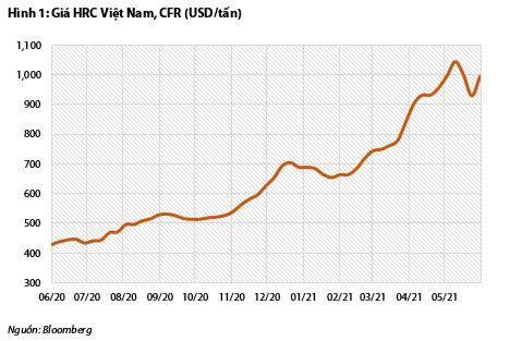 VDSC: Hòa Phát có thể lãi 10.200 tỷ trong quý II, thực hiện hơn 95% kế hoạch năm - Ảnh 2.