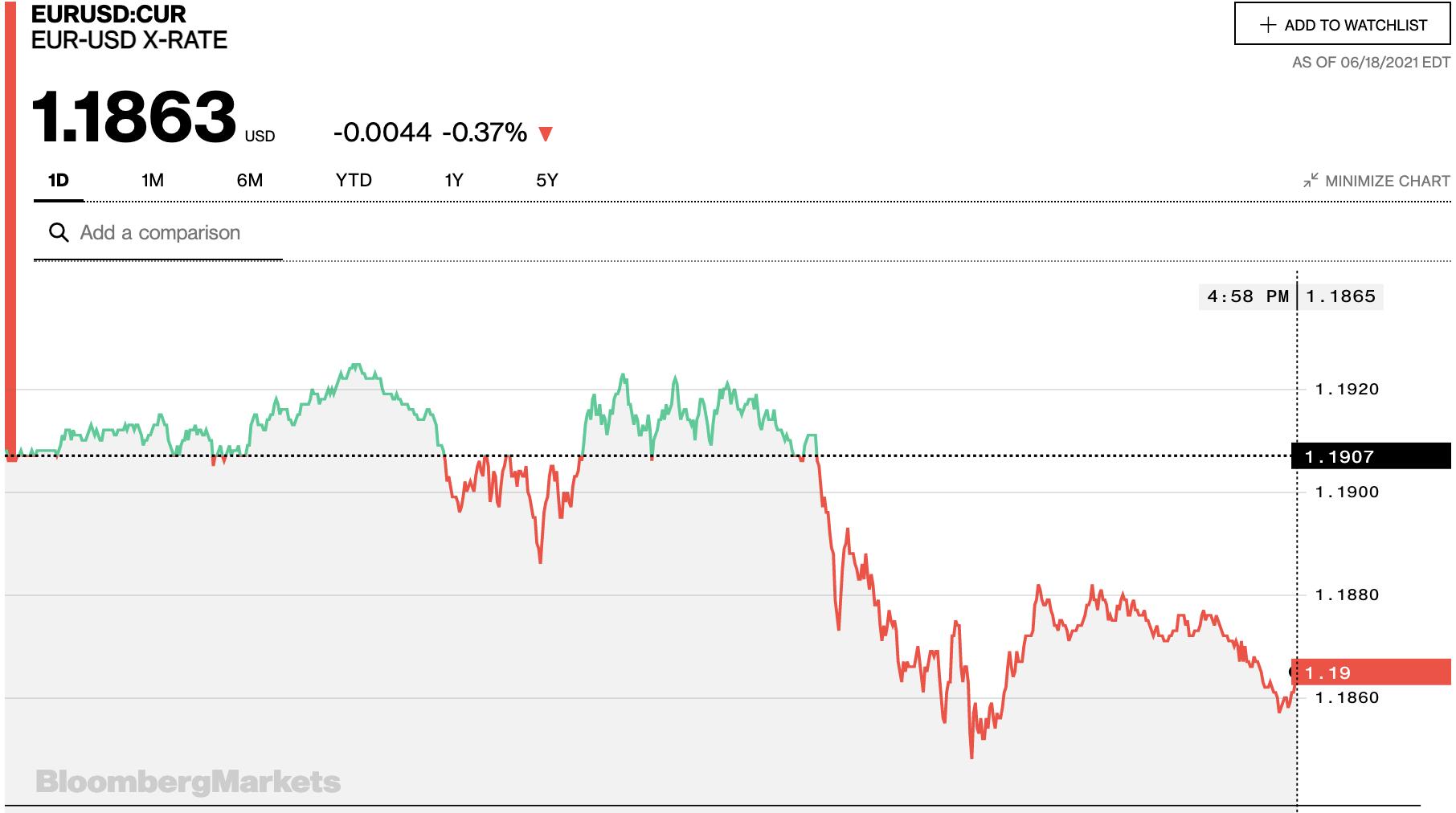 Tỷ giá euro hôm nay 19/6: Thị trường chợ đen không đổi trong khi các ngân hàng biến động trái chiều - Ảnh 2.